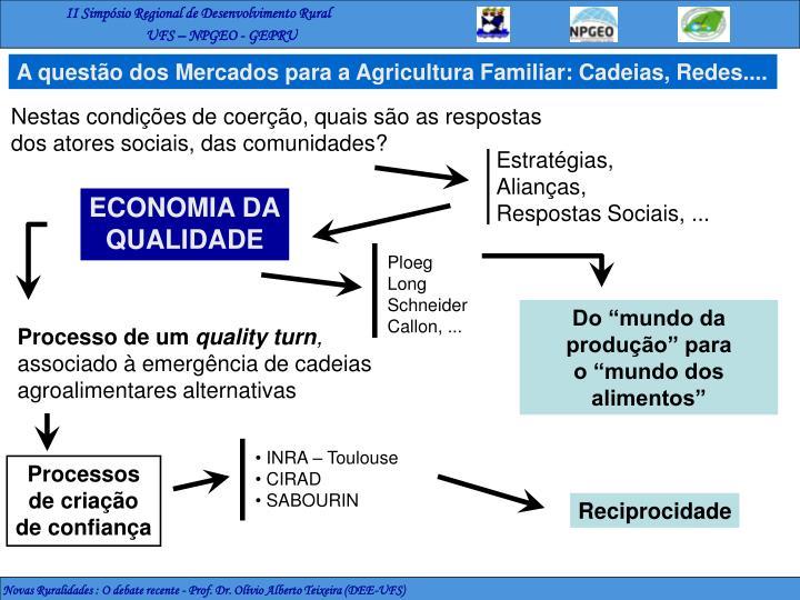 A questão dos Mercados para a Agricultura Familiar: Cadeias, Redes....