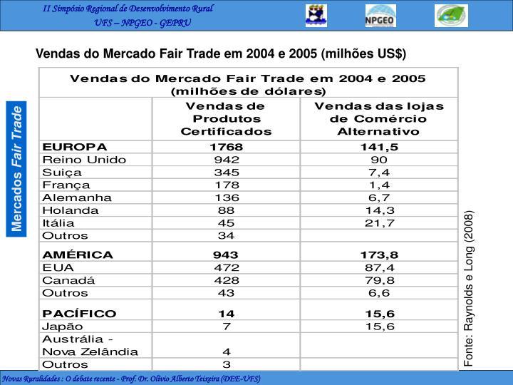 Vendas do Mercado Fair Trade em 2004 e 2005 (milhões US$)