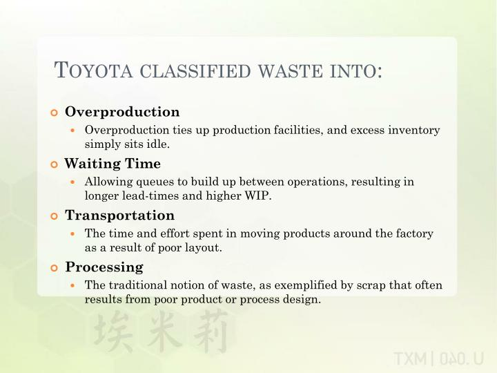 Toyota classified waste into: