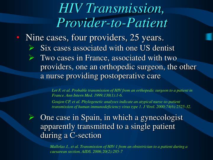 HIV Transmission,