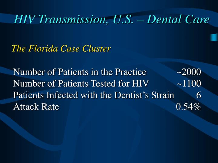 HIV Transmission, U.S. – Dental Care