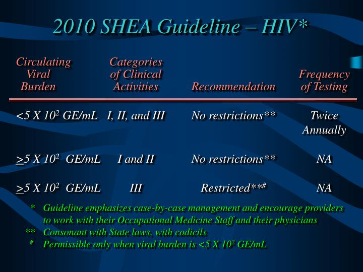 2010 SHEA Guideline – HIV*