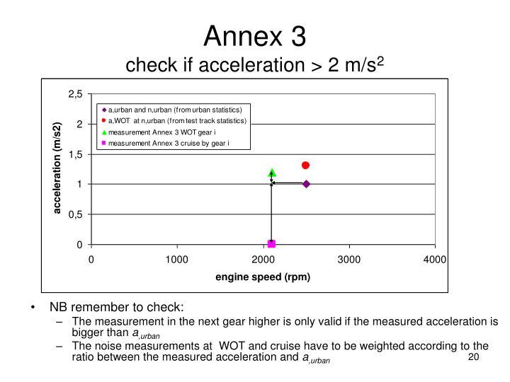 Annex 3