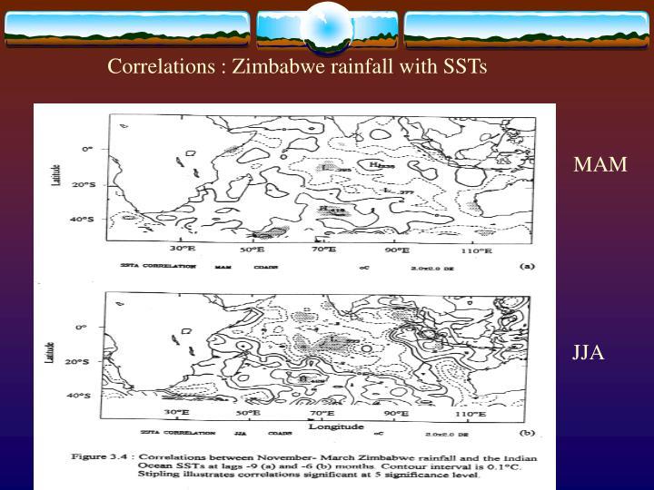 Correlations : Zimbabwe rainfall with SSTs