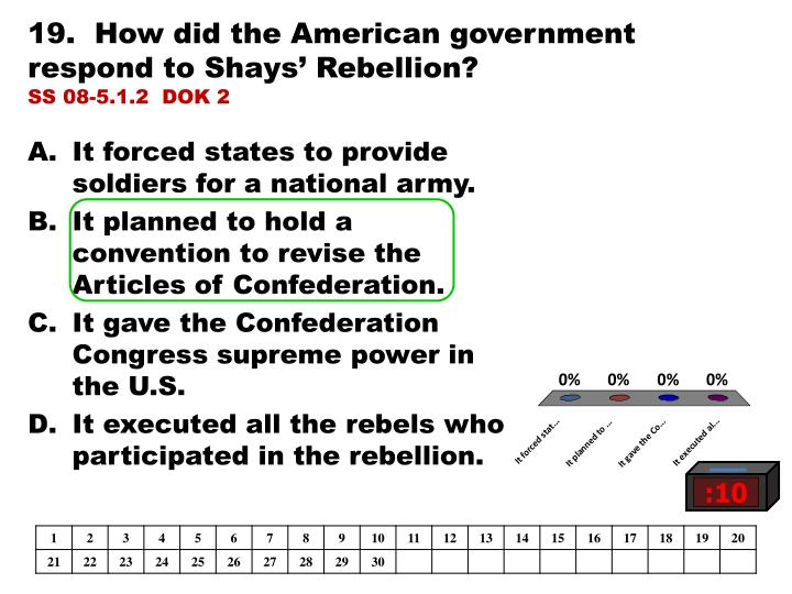 19.  How did the American government respond to Shays' Rebellion?