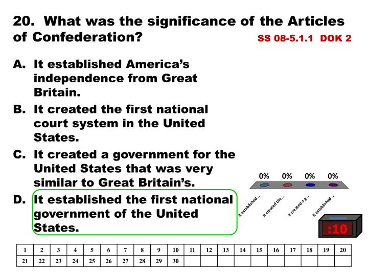 20.  What was the significance of the Articles of Confederation?