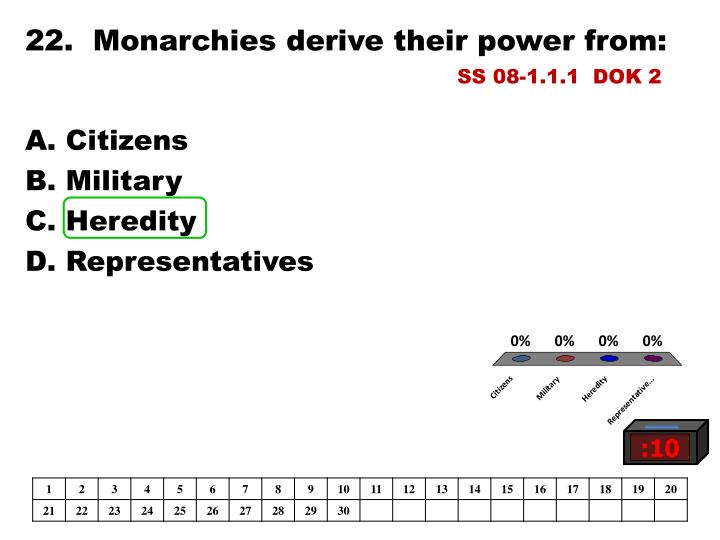 22.  Monarchies derive their power from: