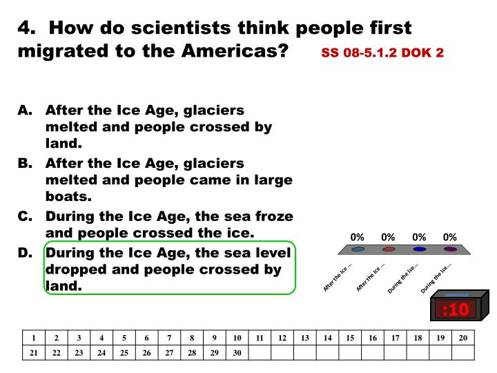4.  How do scientists think people first migrated to the Americas?