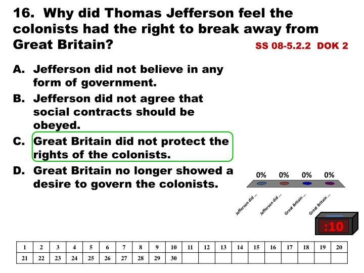 16.  Why did Thomas Jefferson feel the colonists had the right to break away from Great Britain?