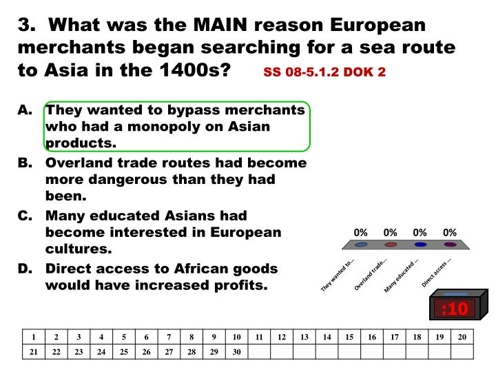 3.  What was the MAIN reason European merchants began searching for a sea route to Asia in the 1400s?