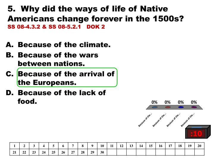 5.  Why did the ways of life of Native Americans change forever in the 1500s?