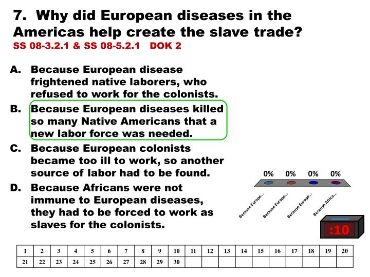 7.  Why did European diseases in the Americas help create the slave trade?