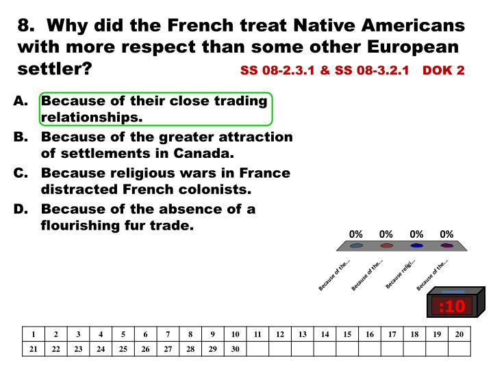 8.  Why did the French treat Native Americans with more respect than some other European settler?