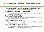 correlation with o ther initiatives