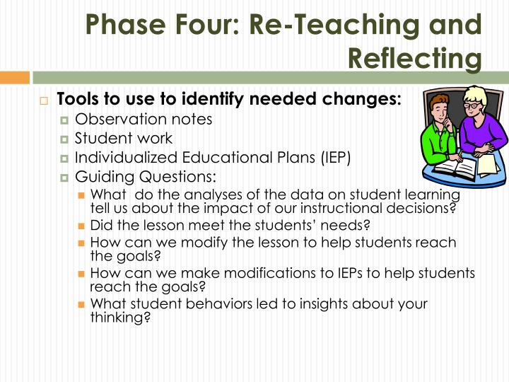 Phase Four: Re-Teaching and Reflecting