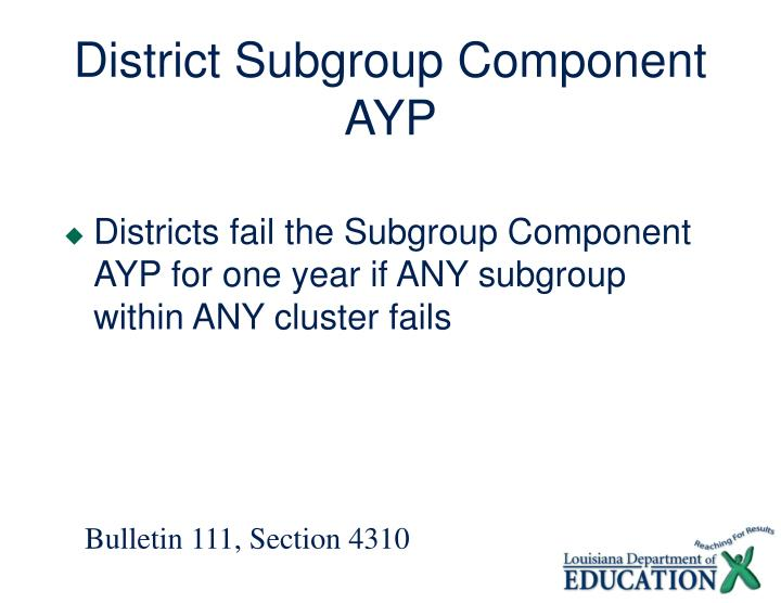 District Subgroup Component AYP