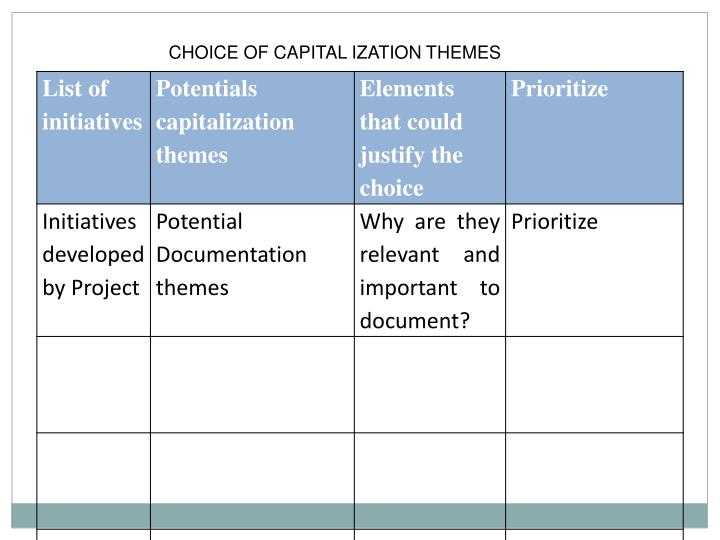 CHOICE OF CAPITAL IZATION THEMES