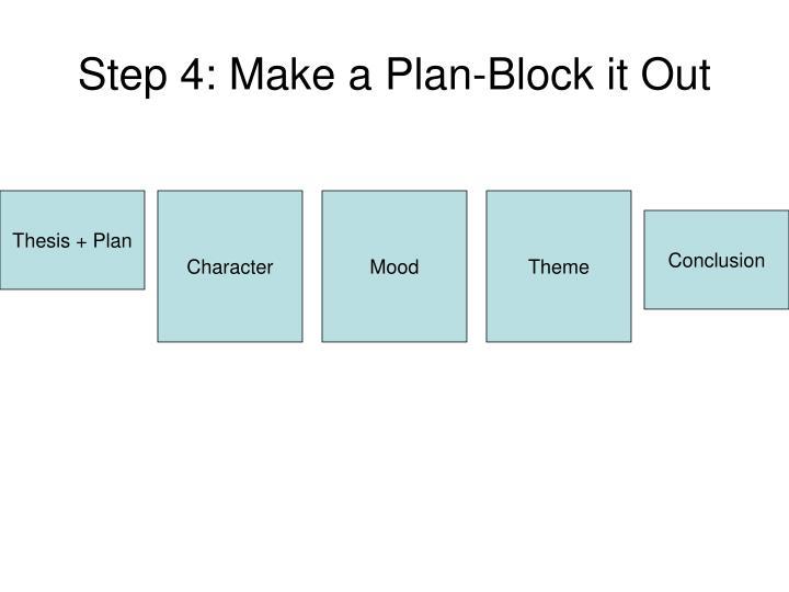 Step 4: Make a Plan-Block it Out