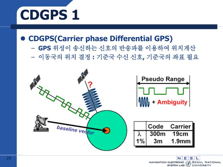 CDGPS 1