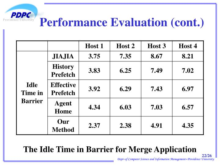 Performance Evaluation (cont.)