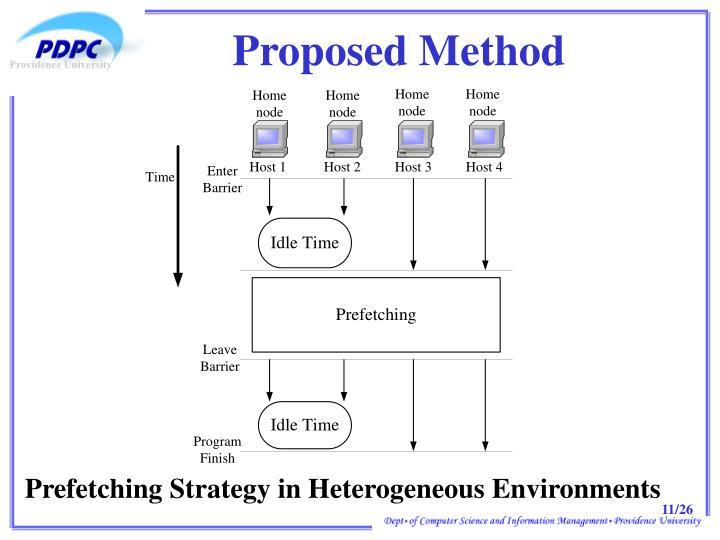 Proposed Method