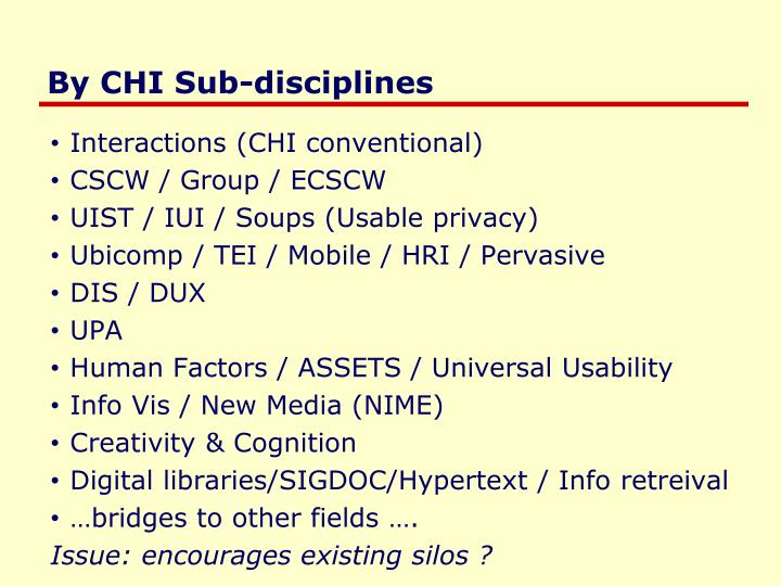 By CHI Sub-disciplines