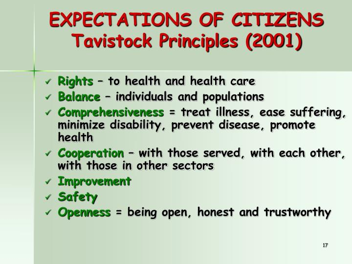 EXPECTATIONS OF CITIZENS