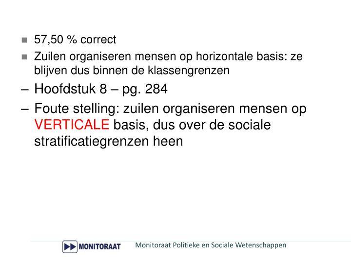 Monitoraat Politieke en Sociale Wetenschappen