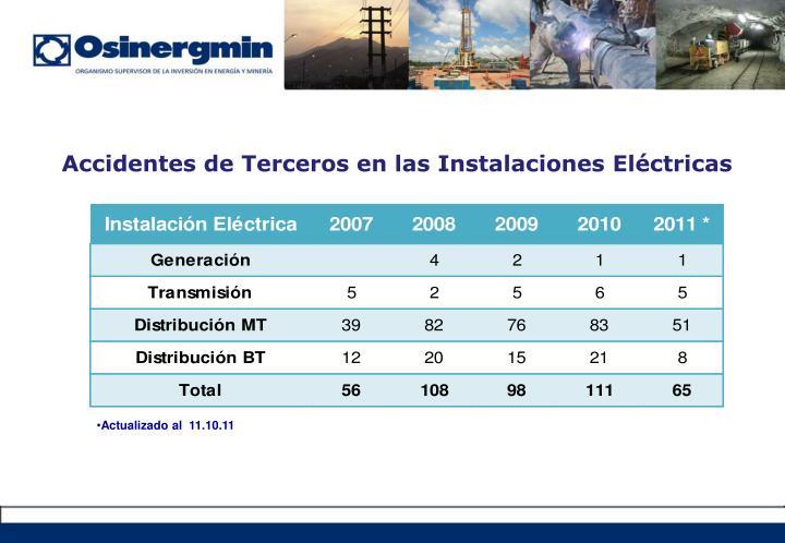 Accidentes de Terceros en las Instalaciones Eléctricas