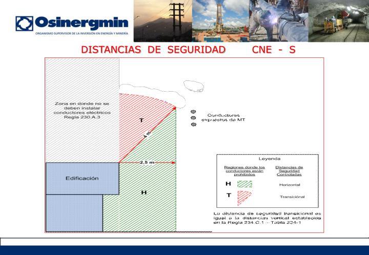 DISTANCIAS  DE  SEGURIDAD        CNE  -  S
