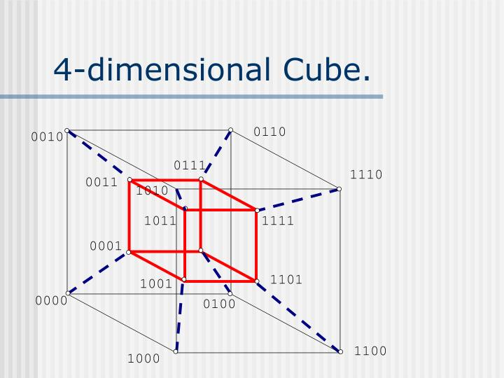 4-dimensional Cube.