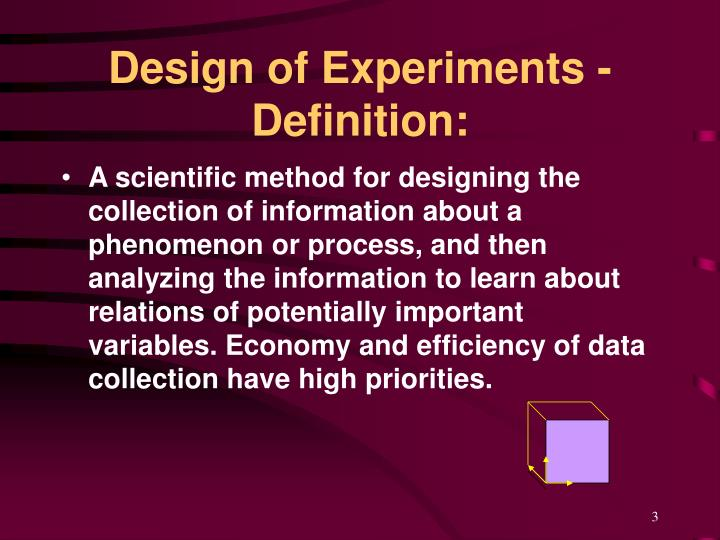 Design of Experiments - Definition: