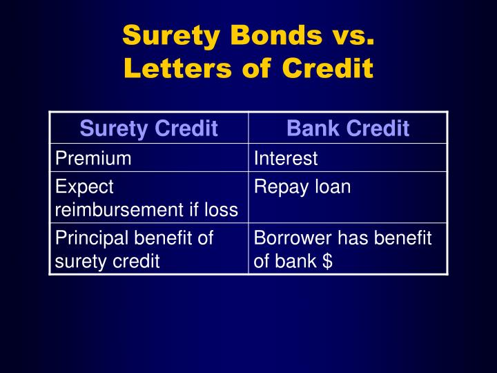 Surety Bonds vs.