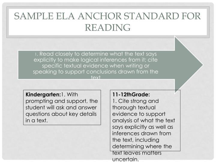 Sample ELA Anchor Standard for Reading