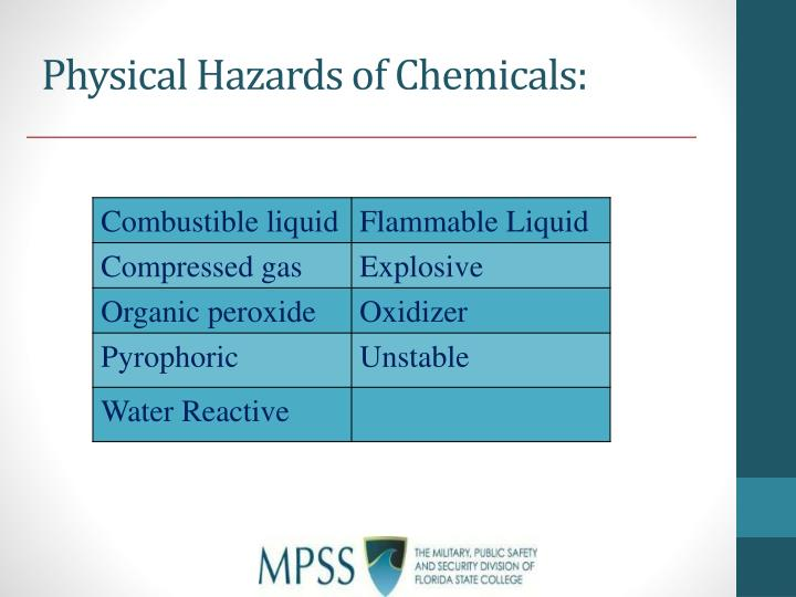 Physical Hazards of Chemicals: