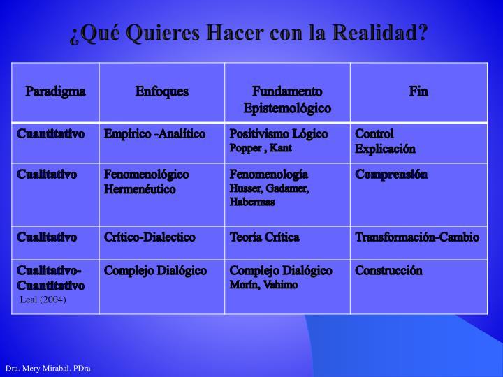 ¿Qué Quieres Hacer con la Realidad?