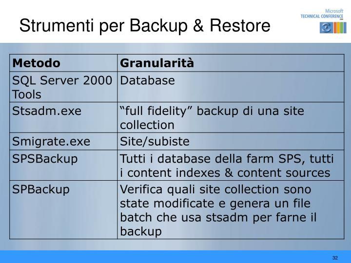 Strumenti per Backup & Restore