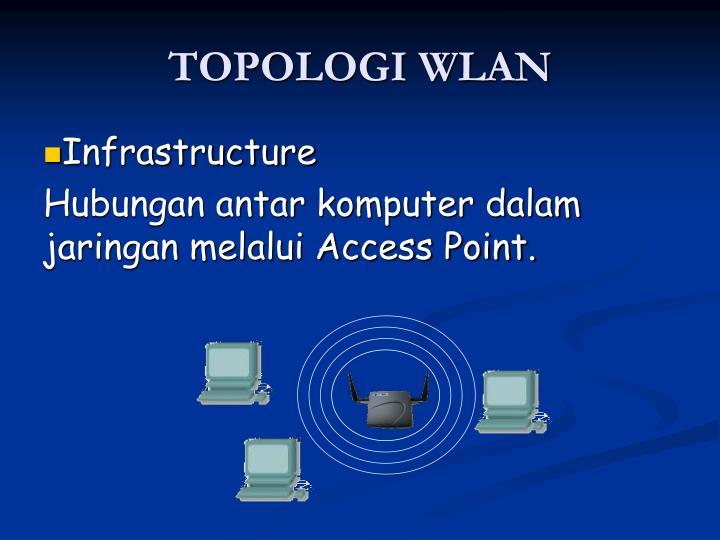 TOPOLOGI WLAN