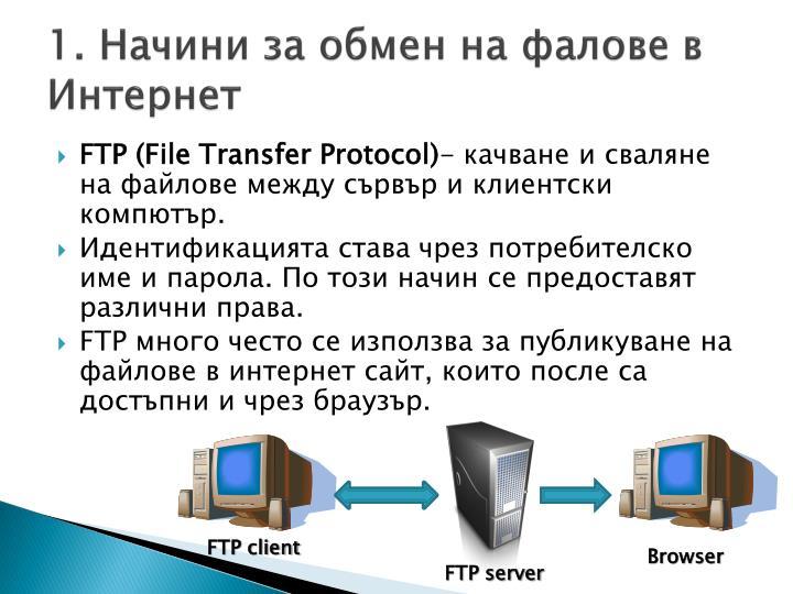 1. Начини за обмен на фалове в Интернет