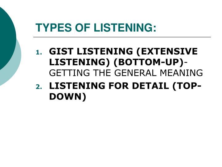 TYPES OF LISTENING: