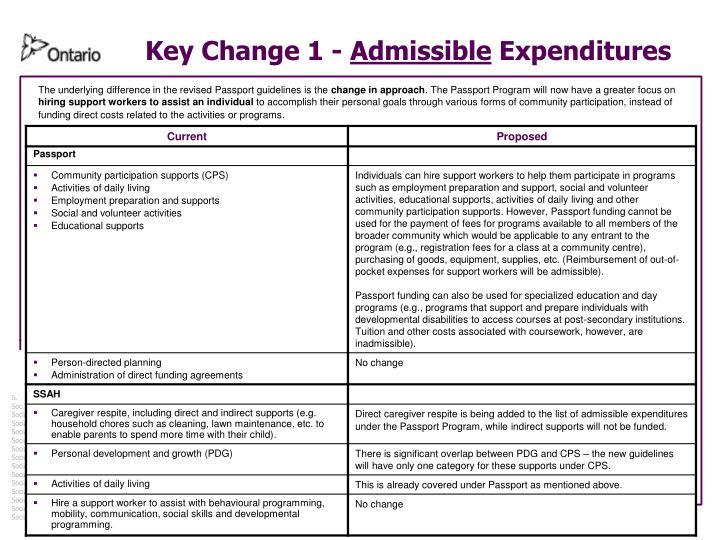 Key Change 1 -