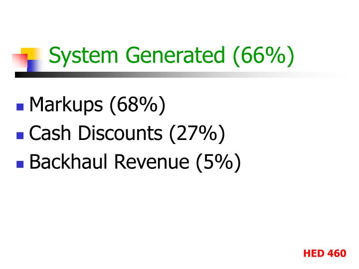 System Generated (66%)
