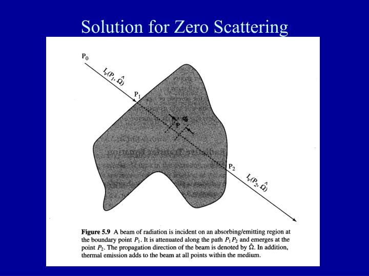 Solution for zero scattering1