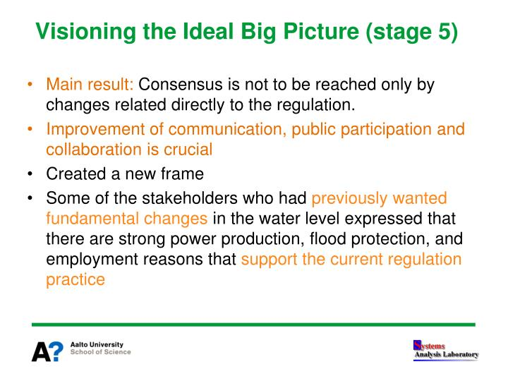Visioning the Ideal Big Picture (stage 5)