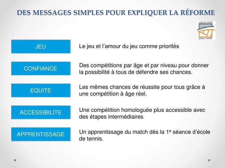 DES MESSAGES SIMPLES POUR EXPLIQUER LA RÉFORME