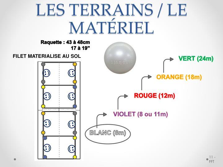 LES TERRAINS / LE MATÉRIEL