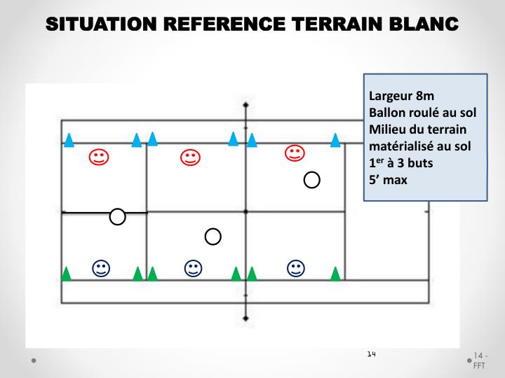 SITUATION REFERENCE TERRAIN BLANC