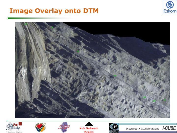 Image Overlay onto