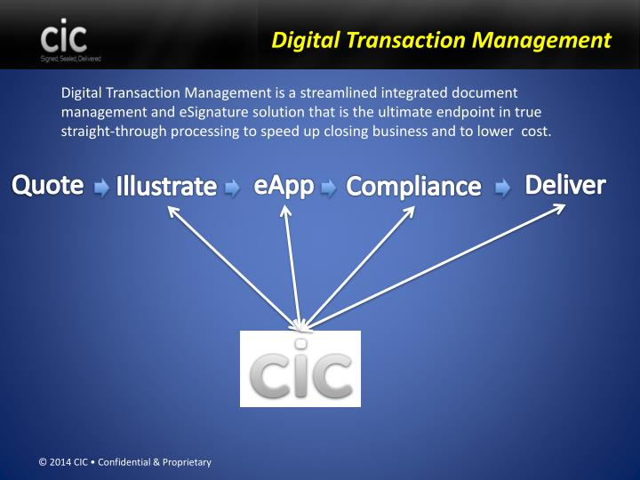 Digital Transaction Management