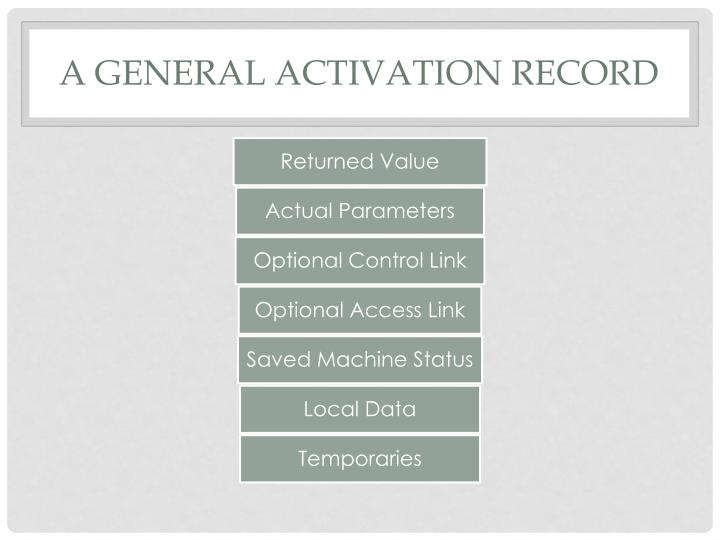 A general Activation record